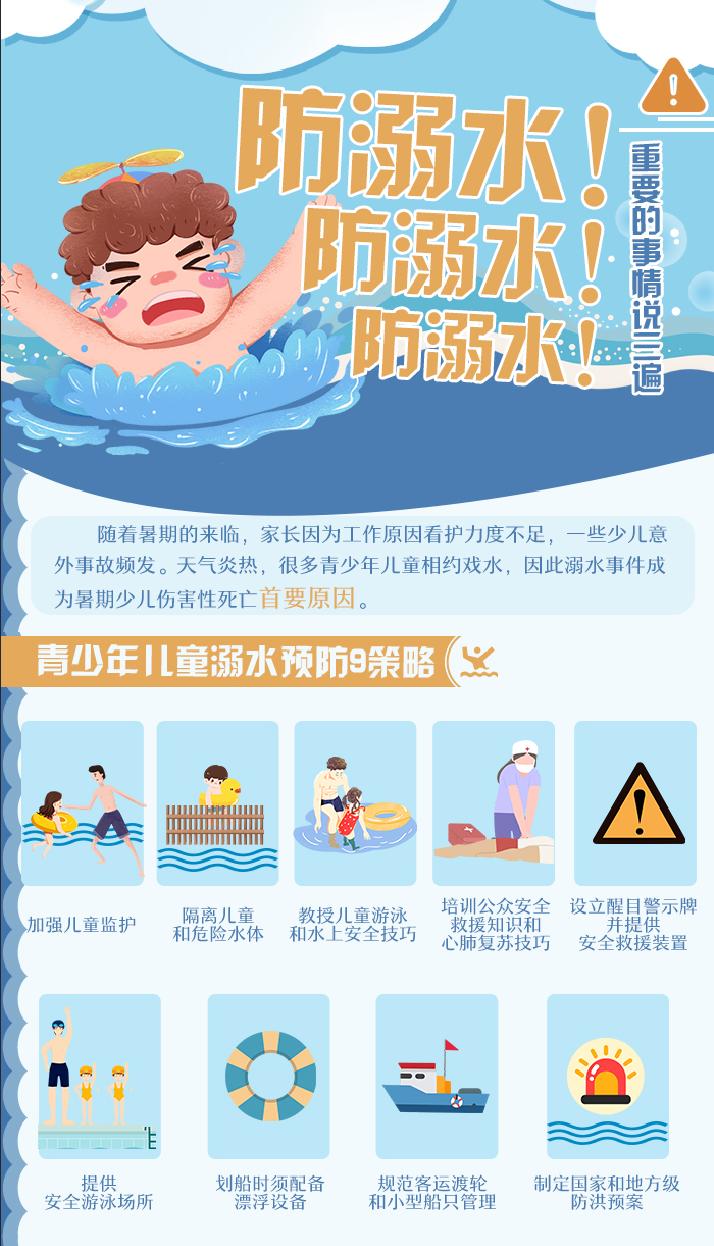防溺水!防溺水!防溺水!重要的事情说三遍